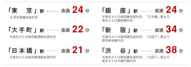 東京駅から24分・大手町駅から22分・日本橋駅から21分・銀座駅から24分・新宿駅から34分・渋谷駅から38分
